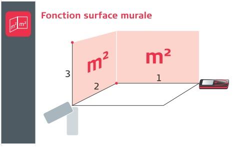 fonction surface murale.jpg